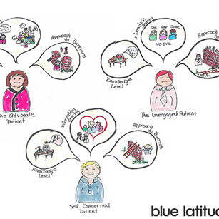 patient-personas-non-adherence-blue-latitude-health